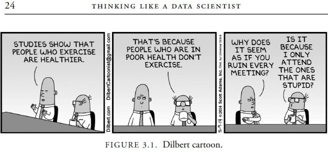 Dilbert Correlation is Not Causation